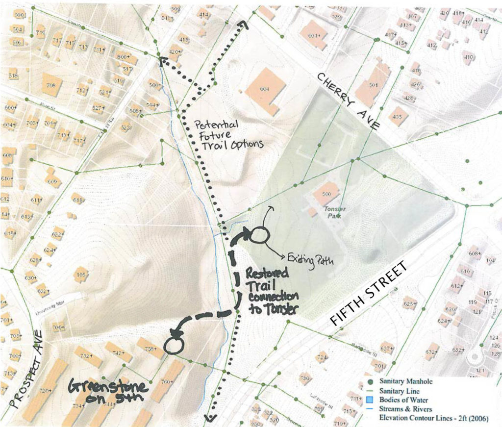 Community members come together to plan Fifeville Trail