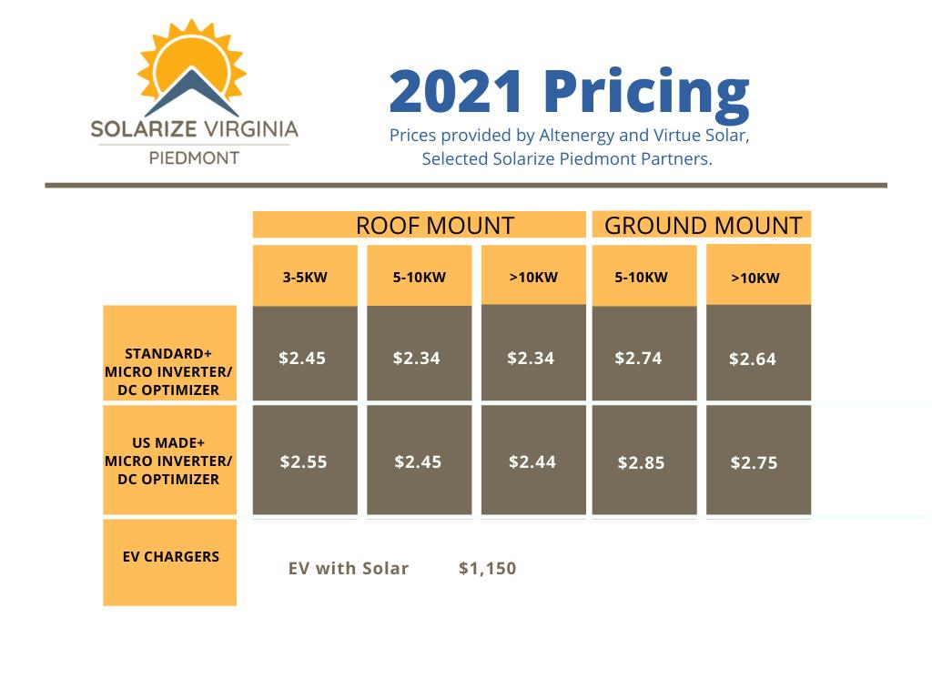 2021 pricing document